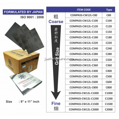 COMPASS Waterproof Abrasive Sand Paper GRIT C100 - 9 Inches x 11 Inches (10 pcs)